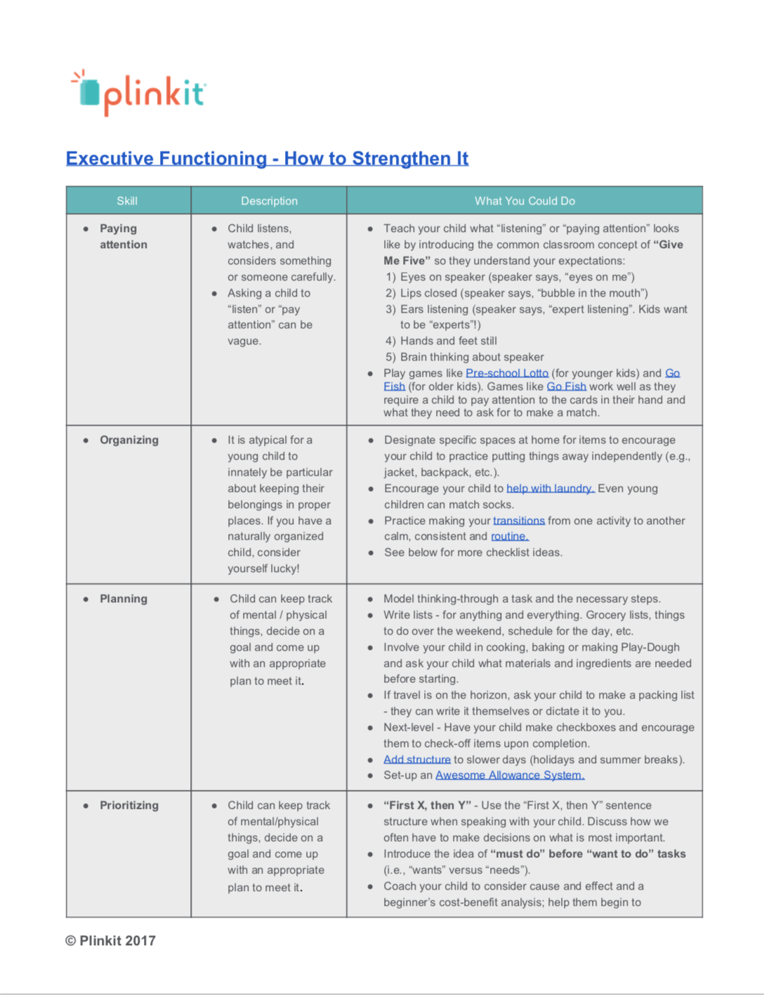 Executive Functioning Part 2