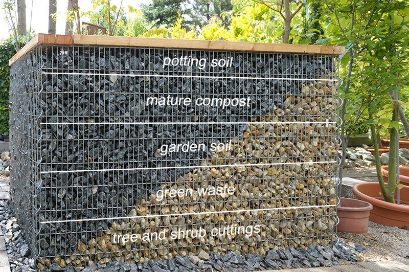 gabion raised garden beds Filling ideas Забор