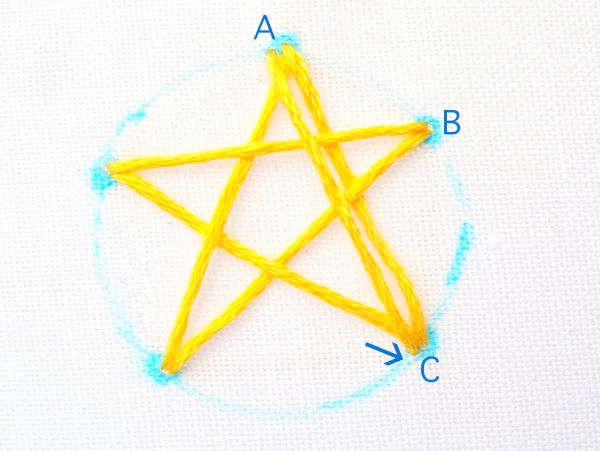 Star Stitch Embroidery Tutorial – Wandering Threads Embroidery