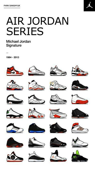060a629eeb Jordans generation Nike Poster, Kicks Shoes, Shoes Sneakers, Sneakers  Sketch, Sneaker Art