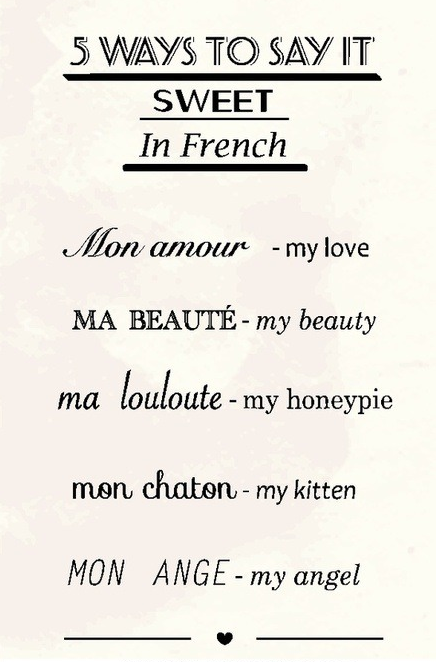 5 ways to say it in french//