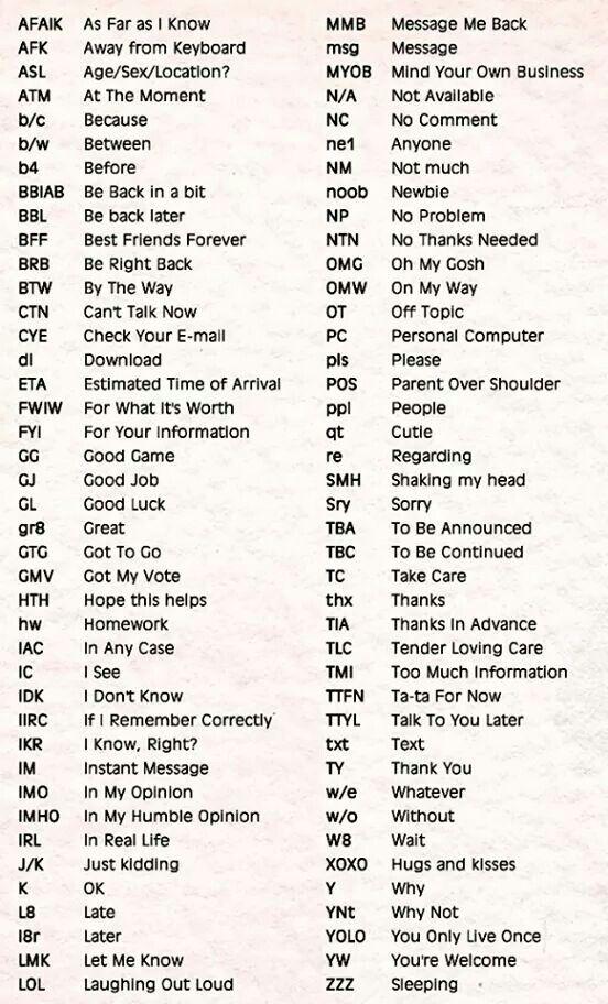 Pin By Fayaz Nuzha On Language Learn English Words Sms Language