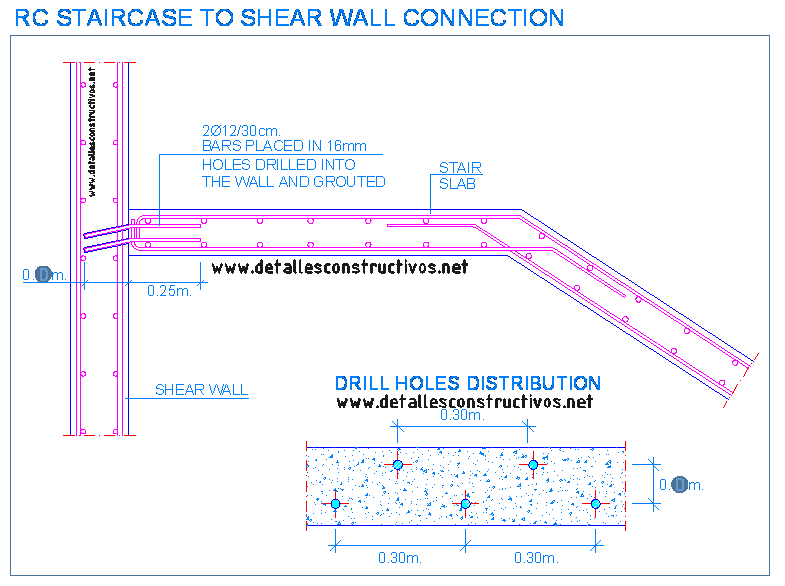 design of reinforced concrete walls. reinforced concrete  detallesconstructivos net Civil