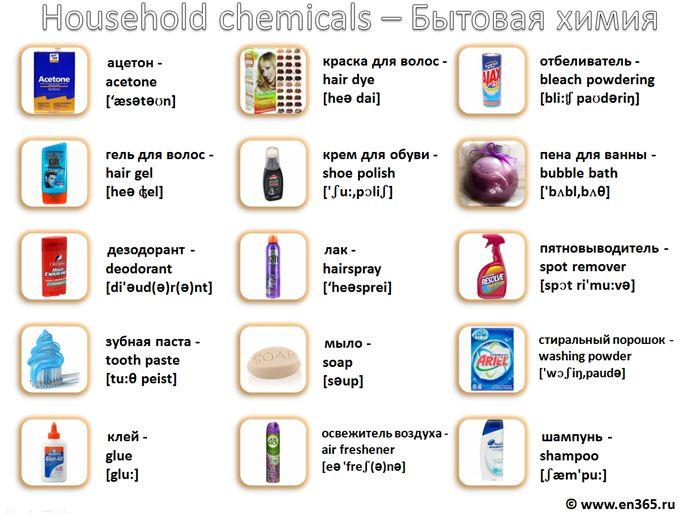Бытовая химия на английском языке в картинках   Картинки ...