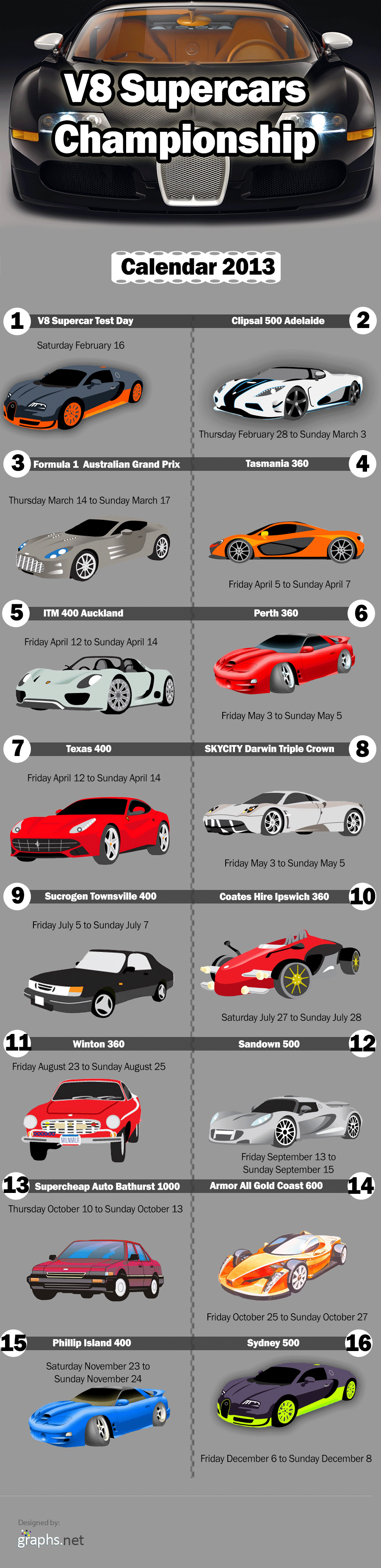 Graphs Infographics Infographic Auto Insurance Quotes Super Cars