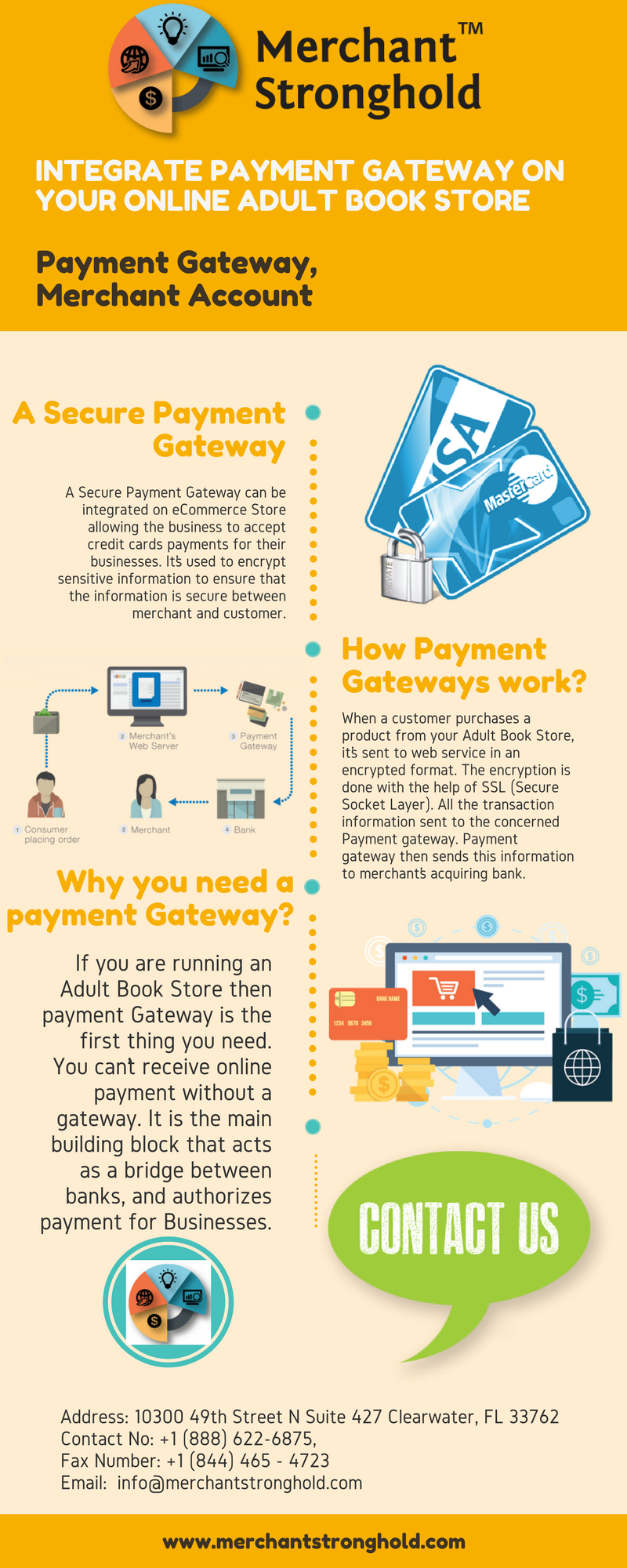 payment gateway Adult