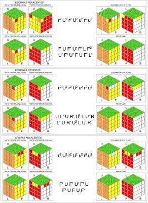 Solución cubo de Rubik 4x4_Segunda parte   Cube and 4x4