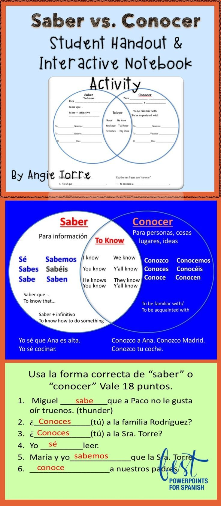 Spanish saber and conocer interactive notebook activity and saber vs conocer interactive notebook activity includes student handout conjugations of saber and pooptronica Gallery