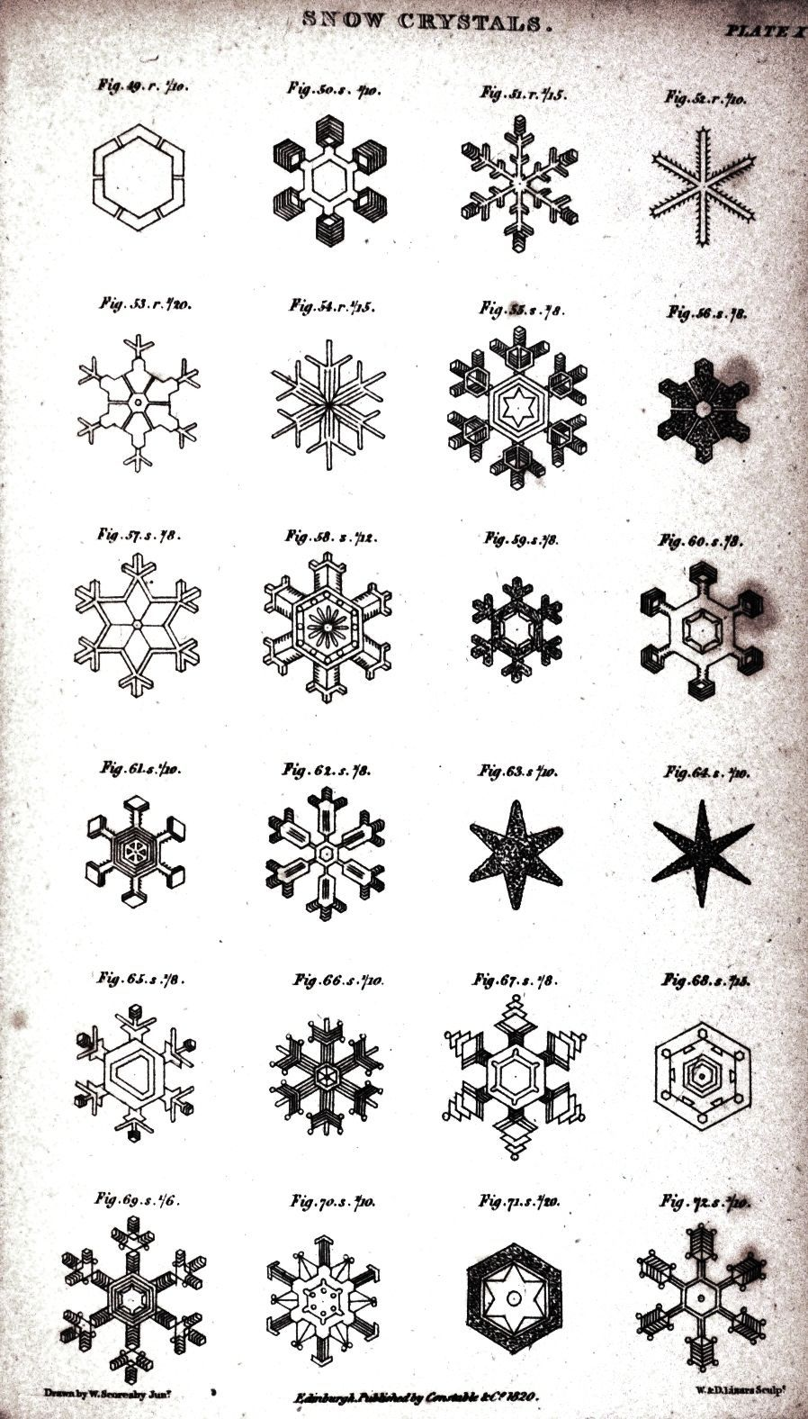 snowflake structures