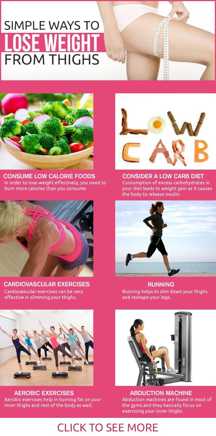 How do i lose tummy fat fast image 1