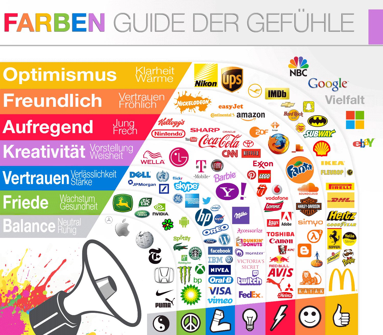 Die Wissenschaft von Farben im Marketing | Pinterest | Gefühle ...