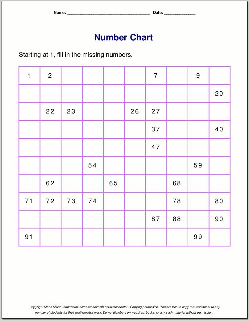 hight resolution of 16 Free Printable Grade 4 Maths Worksheets South Africa   Number chart