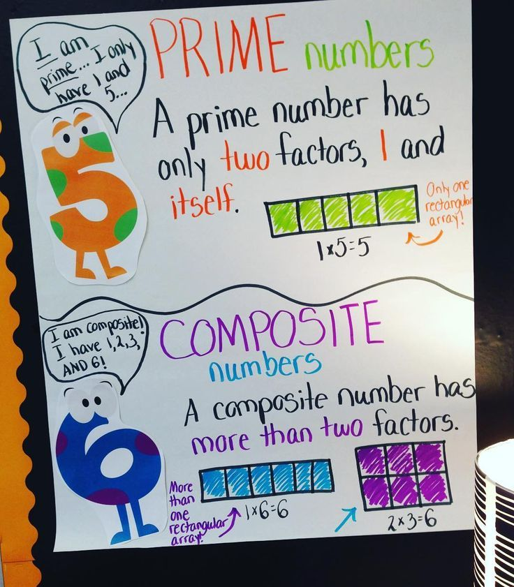 Prime  Composite Numbers Anchor Chart  LadybugS Teacher Files