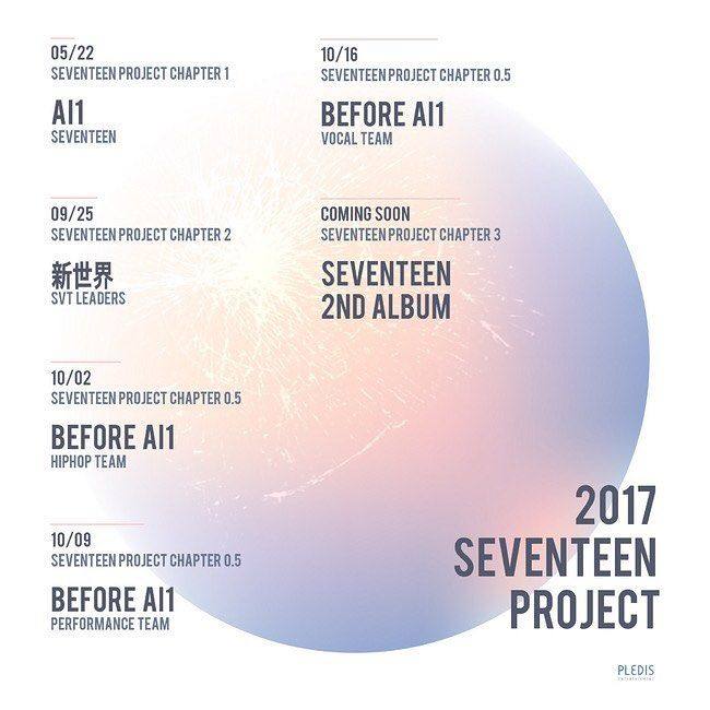 SEVENTEEN (@saythename_17) on Instagram u201c2017 SEVENTEEN PROJECT - project timetable