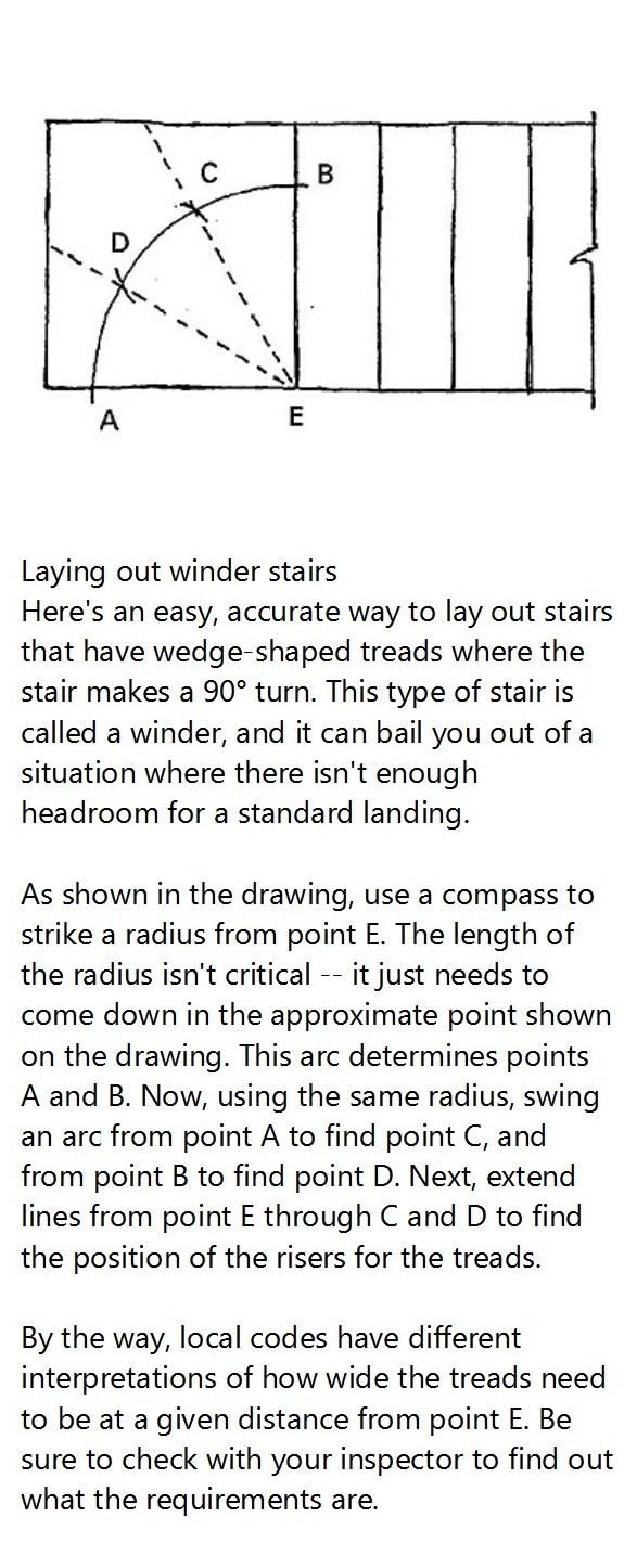 code for winding stairs