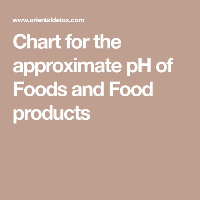 Chart For The Approximate Ph Of Foods And Food Products  Health