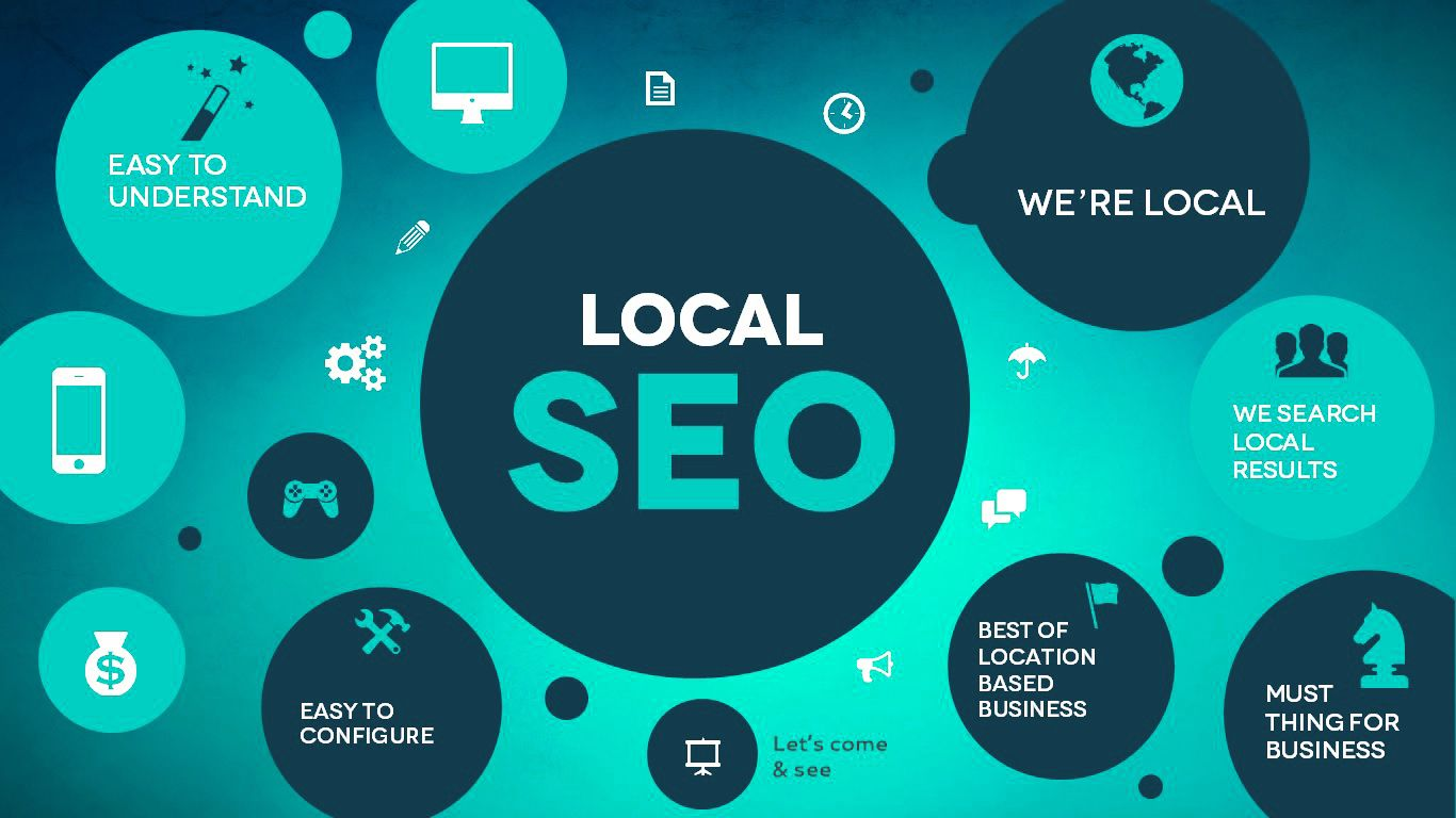 Image result for local seo services pricing