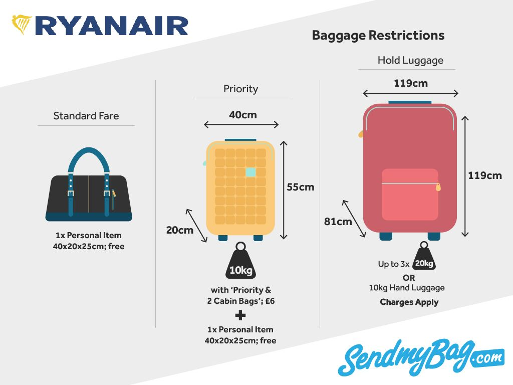Hand Luggage & Checked Bags