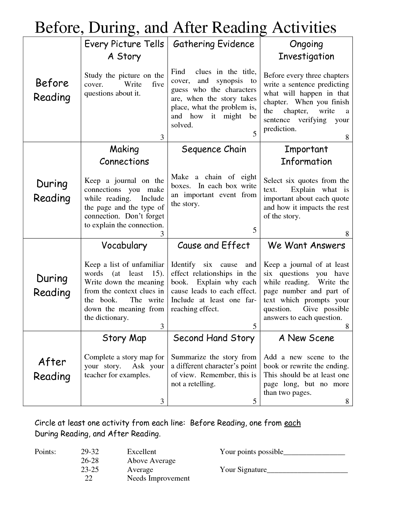 Before During And After Reading Activities With Images