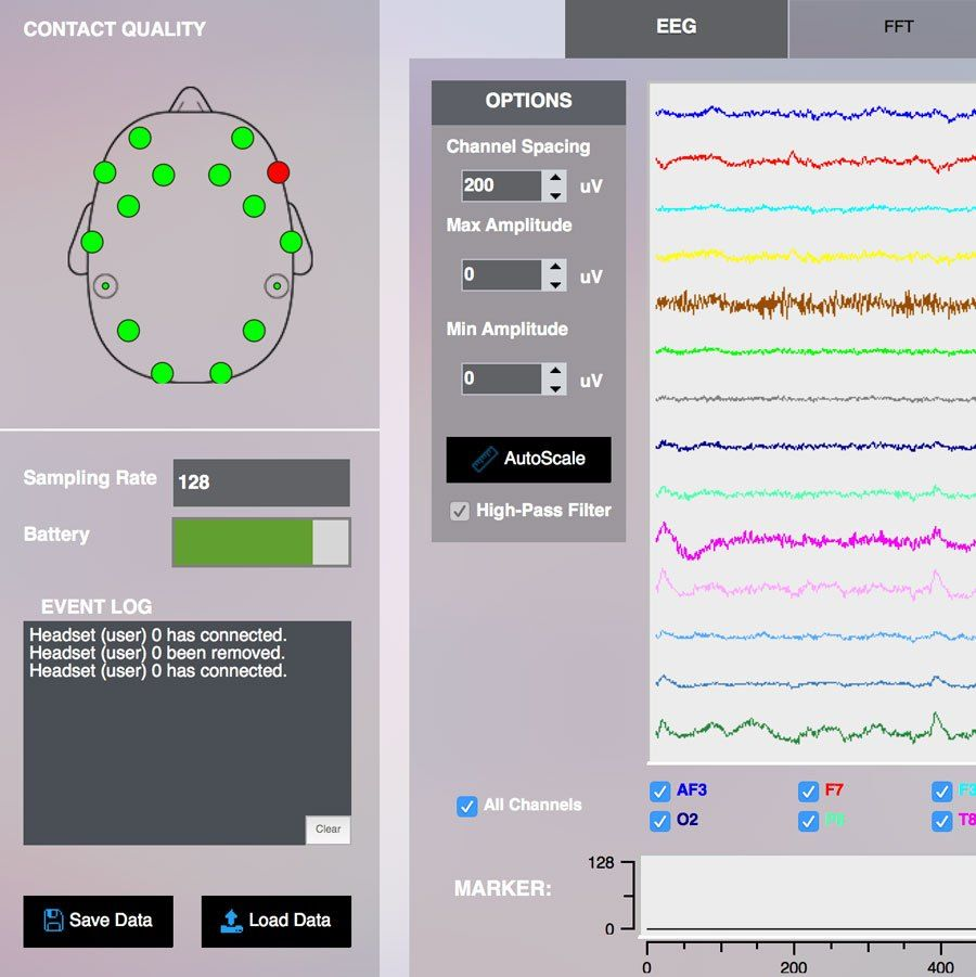 emotiv eeg software