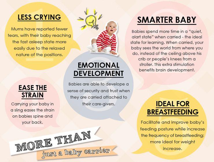 Mamaway Malaysia Singapore Baby Sling Babywearing Benefits