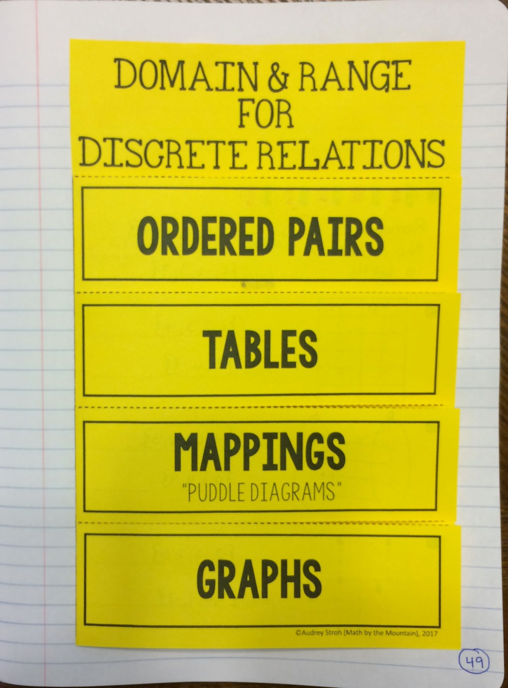 Domain And Range For Discrete Relations Foldable