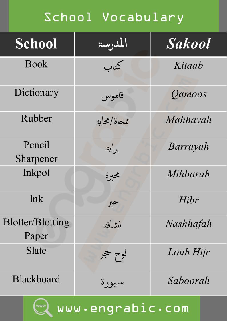 School Vocabulary In Arabic Set 2 Arabic Language Learn Arabic Language Learning Arabic