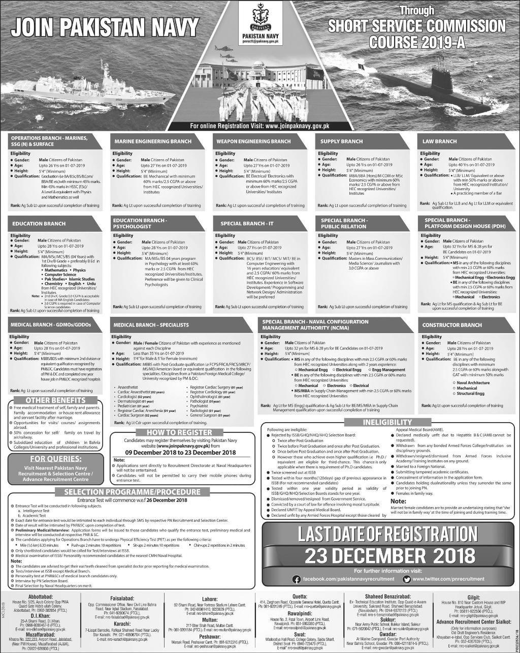 Join pak navy2 - Startjobs pk - Start Your Career In Pakistan As Per