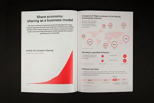 Audi Urban Future Initiative on Editorial Design Served