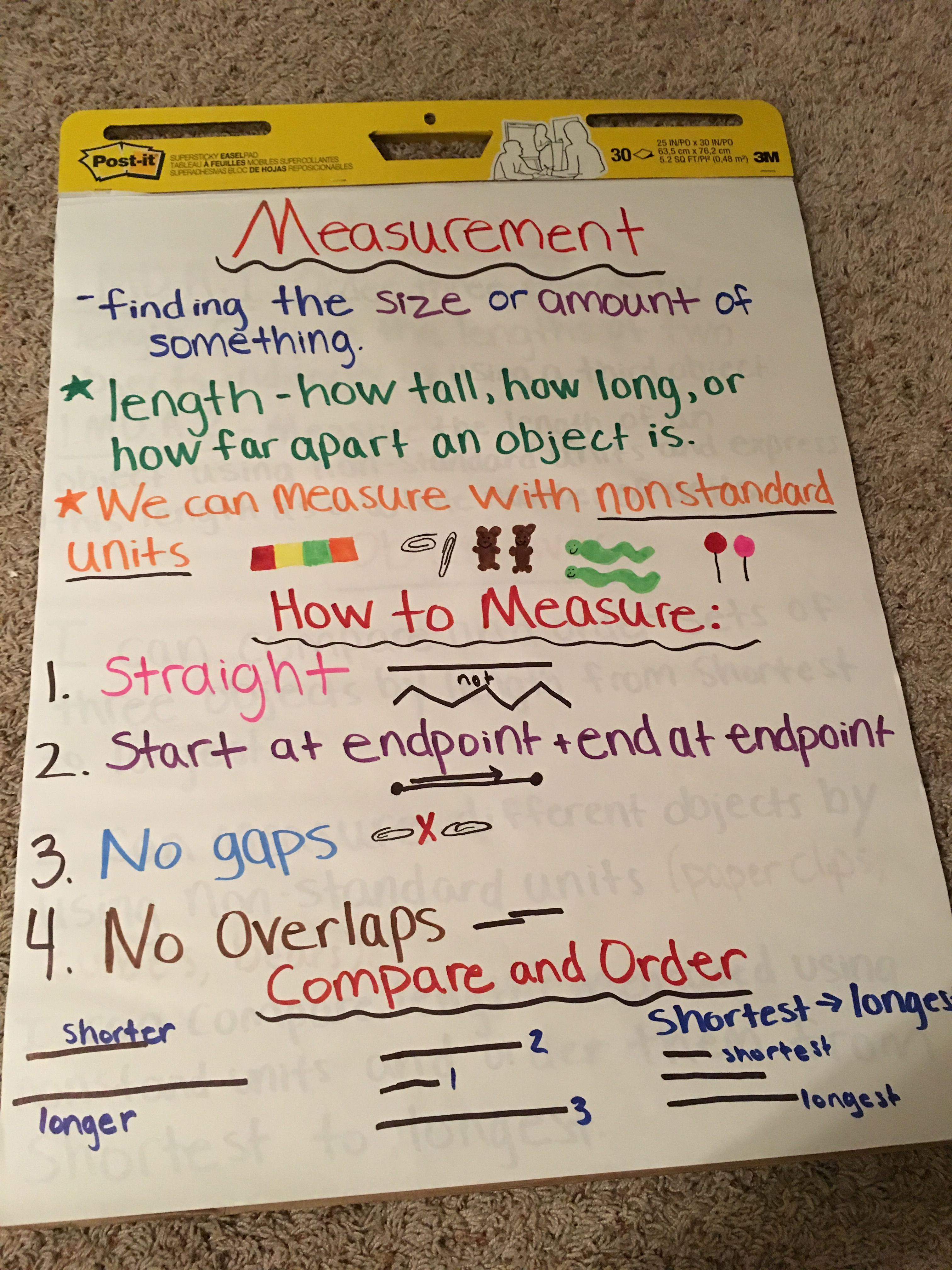 Anchor Chart I Created For An Introduction To Measuring With Nonstandard Units Measurement Anchor Chart First Grade Measurement Kindergarten Anchor Charts