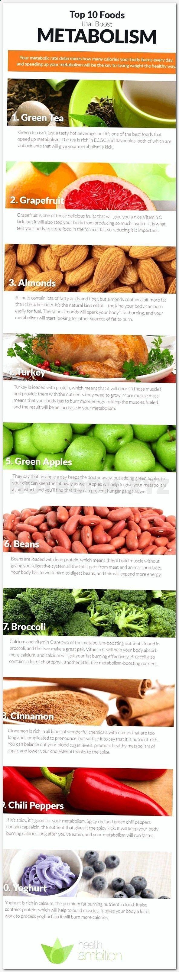 Diet plan for chronic pancreatitis
