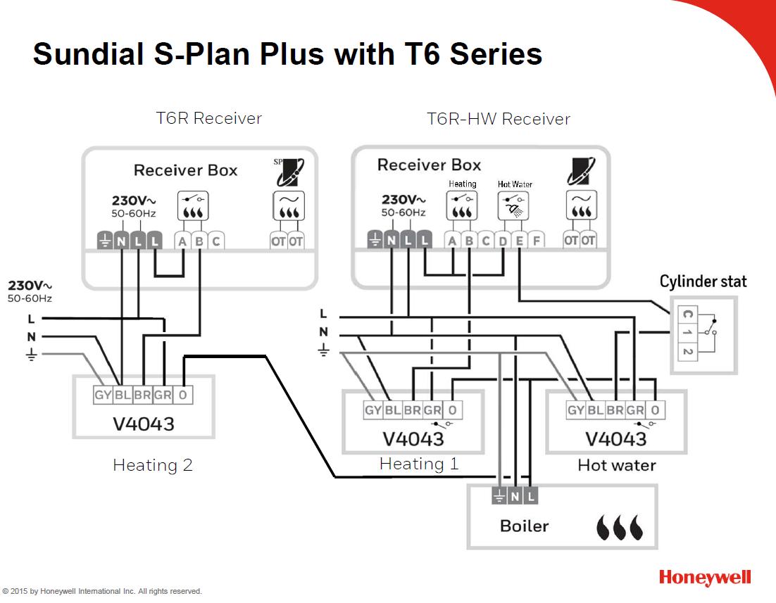 s plan plus wiring diagram [ 1102 x 857 Pixel ]