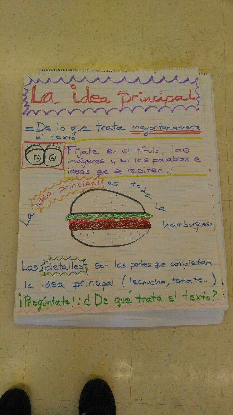 La Idea Principal Spanish Anchor Charts Anchor Charts Chart
