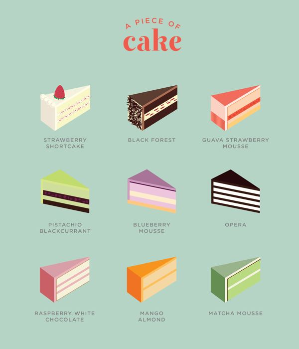 a piece of cake book analysis A piece of cake is a wonderful model for creative thinkingkids can look at various objects and figure out the uses they might be put to or, conversely, they might have a task they need to accomplish and can think of unusual tools to help get it done.