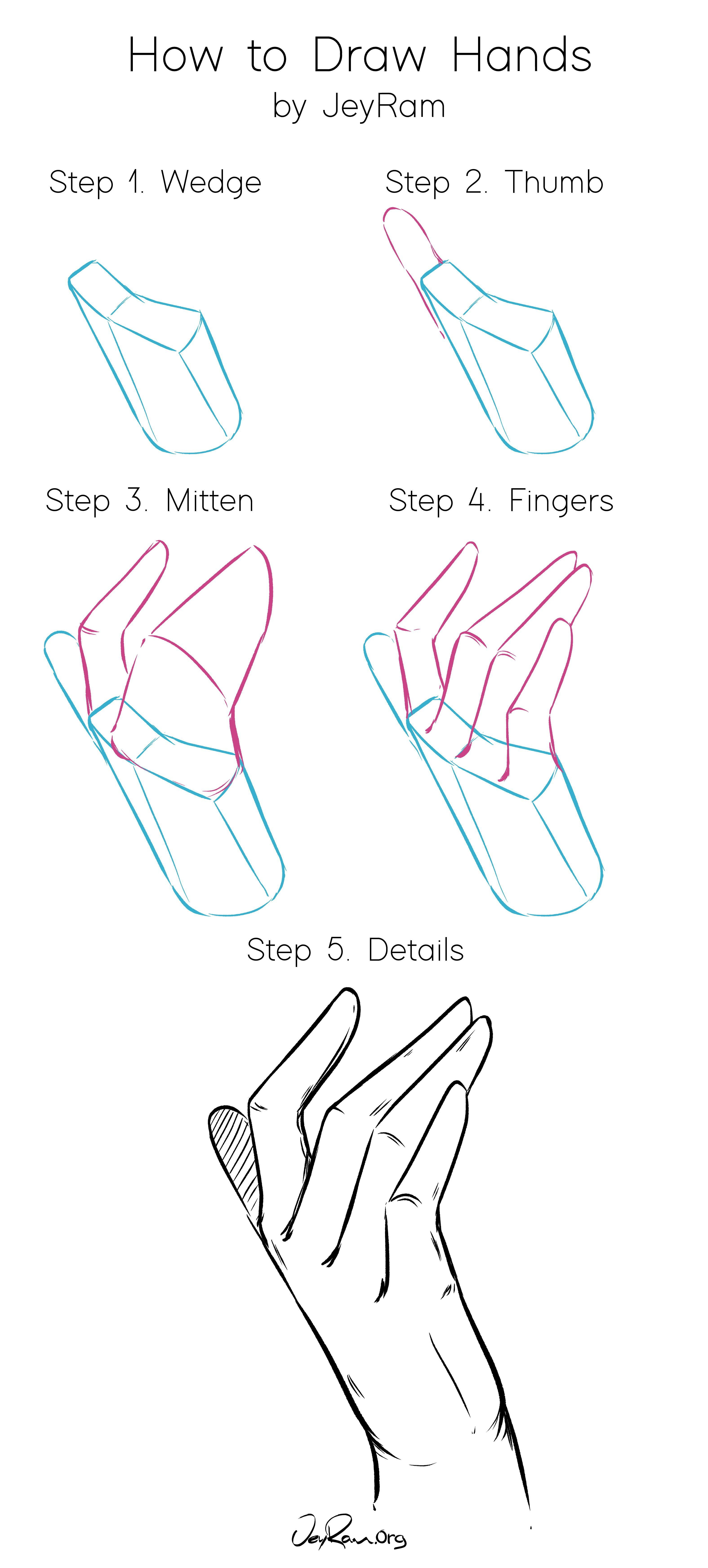 How To Draw Hands Step By Step Tutorial For Beginners In 2020 How To Draw Hands Drawing Anime Hands Free Hand Drawing