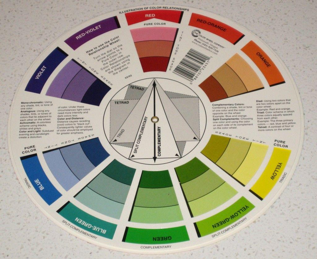 Interior Design Easy Color Schemes Color Wheel Interior Design Color Wheel Colour Wheel Theory