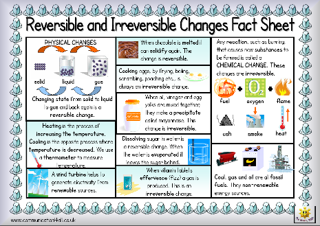 HereS A Simple Fact Sheet On Chemical And Physical Changes