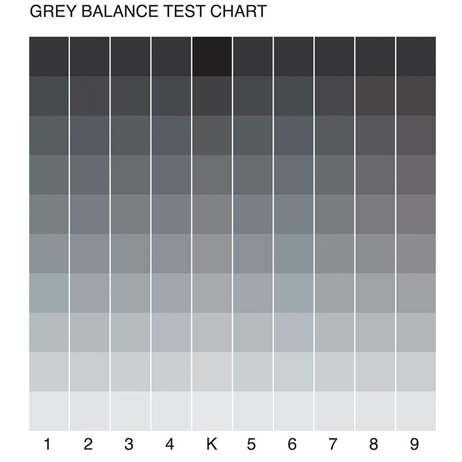grey balance chart 900 900 pixels photography