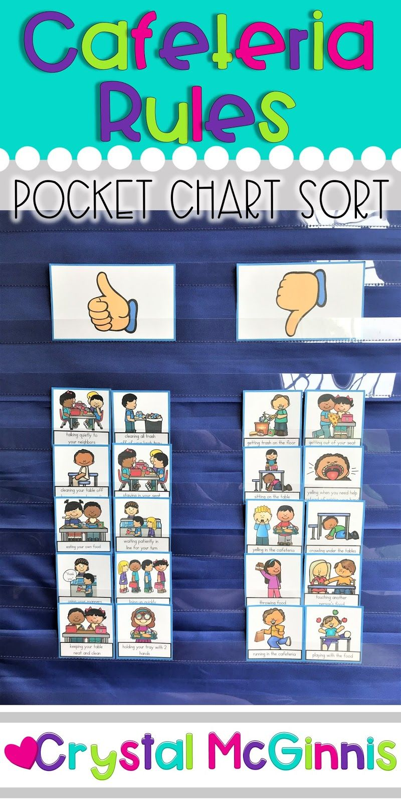 Cafeteria Rules/Lunch Room Pocket Chart Sort
