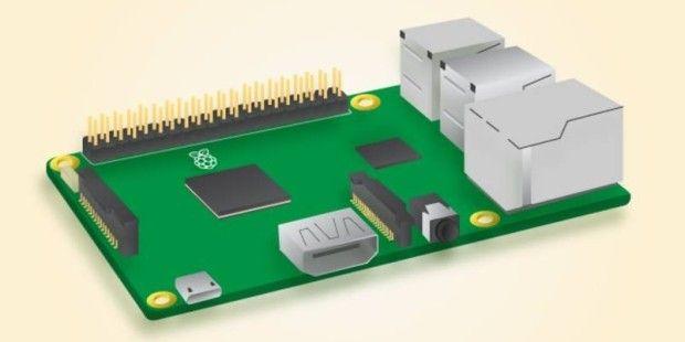 Raspberry Pi: Neues Compute Module und Pi 3 Model A