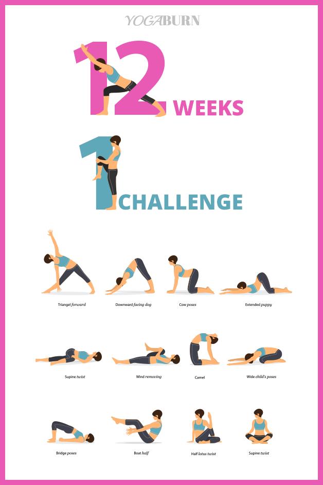Prova questa 12 settimane di Yoga Burn Burn Challenge