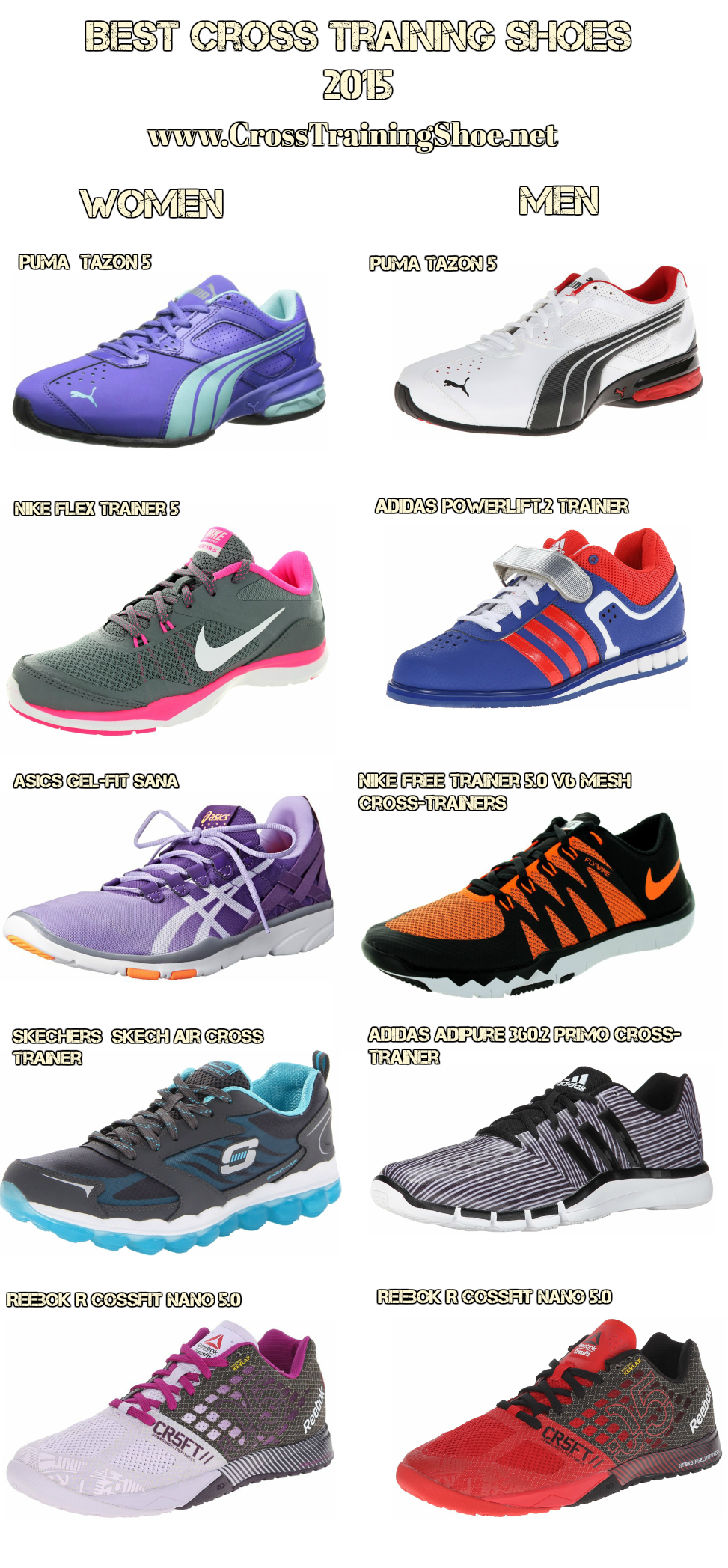 Best cross training (crossfit) shoes for men and women in 2015 ... 6ab214e55
