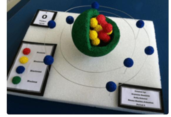 Atom Model Science Project Atomic School Science Projects Atom Model Project Chemistry Projects