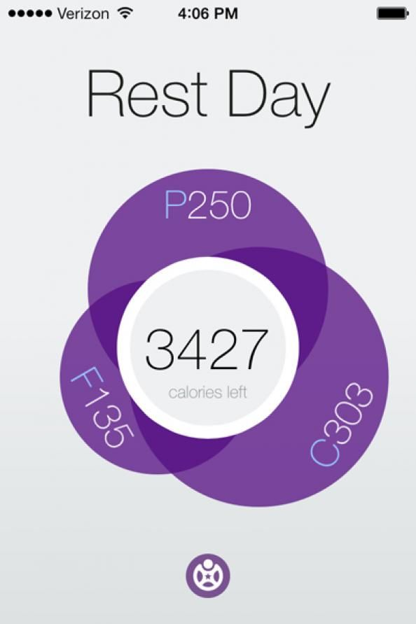 6. Fitocracy Macros Calorie counting app, Fitness, App