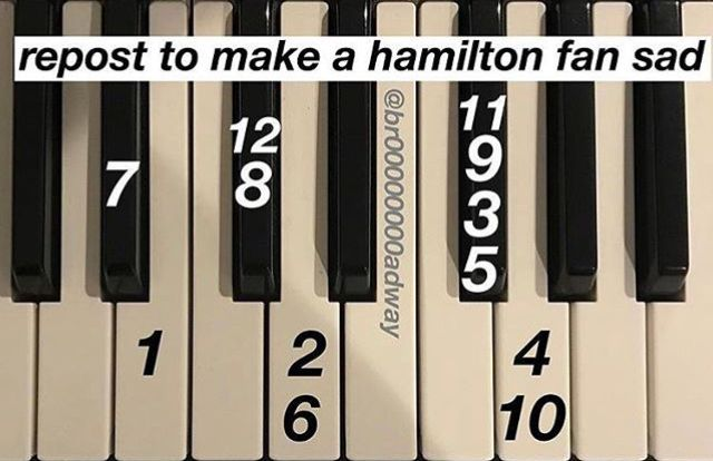 Her Piano Skills Are Out Of This World Not Gonna Lie Anime Memes Otaku Anime Funny Funny Anime Pics