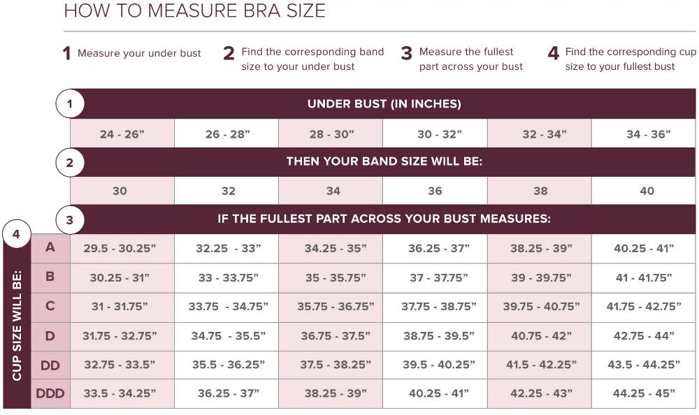 How To Measure Bra Size Updated Trueandco Com Measure Bra Size Bra Size Charts Bra Size Calculator