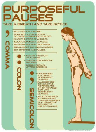 Purposeful Pauses: Comma, Colon, Semicolon