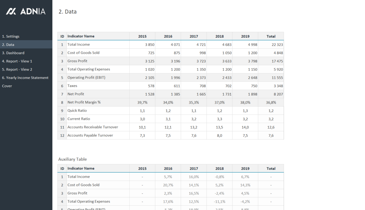 Yearly Financial Report Template with regard to Excel ...