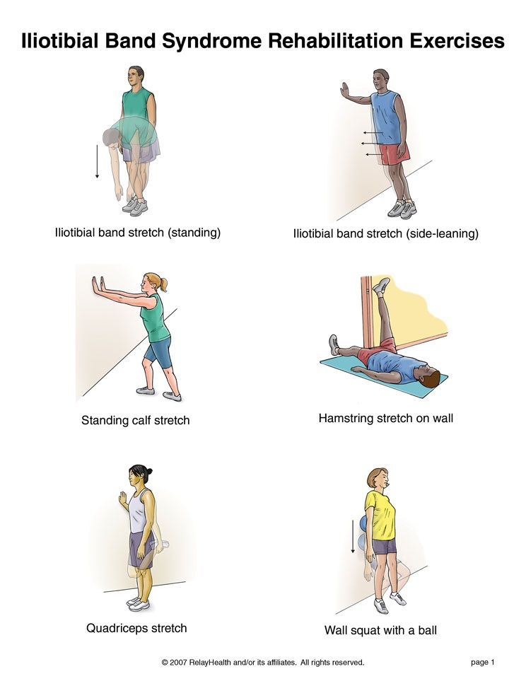 It Band Stretches 1 Rehabilitation Exercises Pinterest