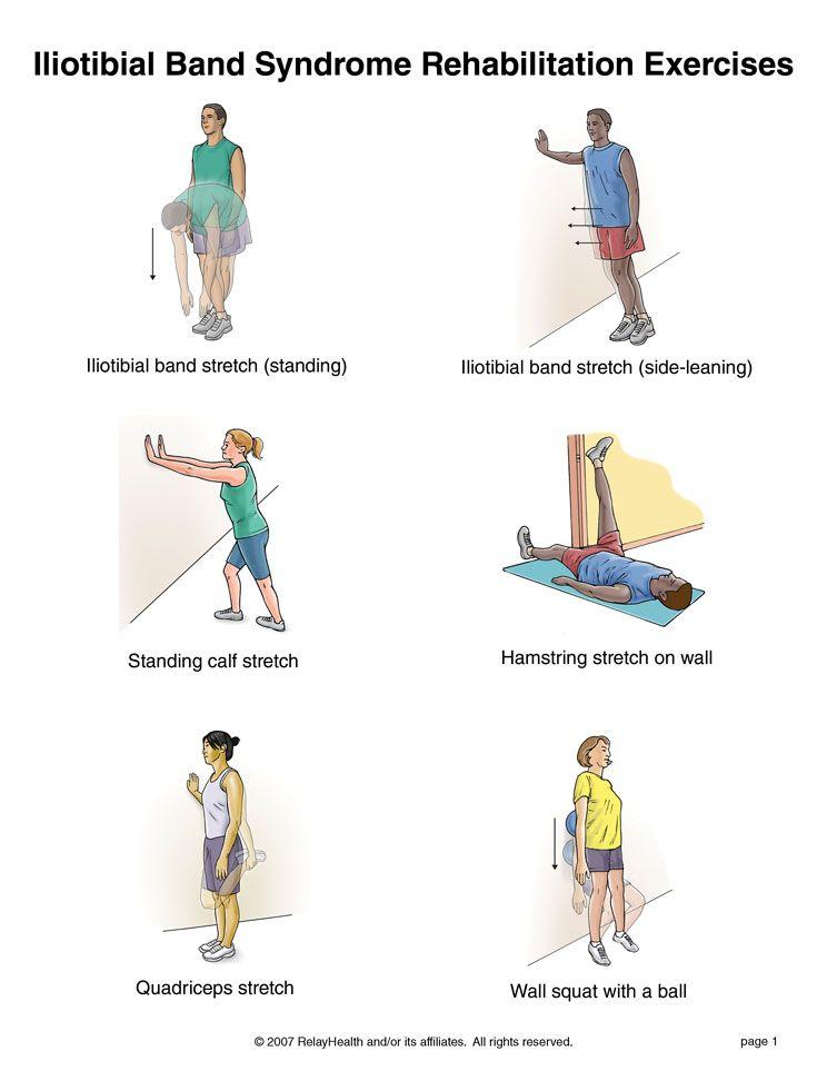 it band stretches, 1 | rehabilitation exercises | pinterest, Human Body